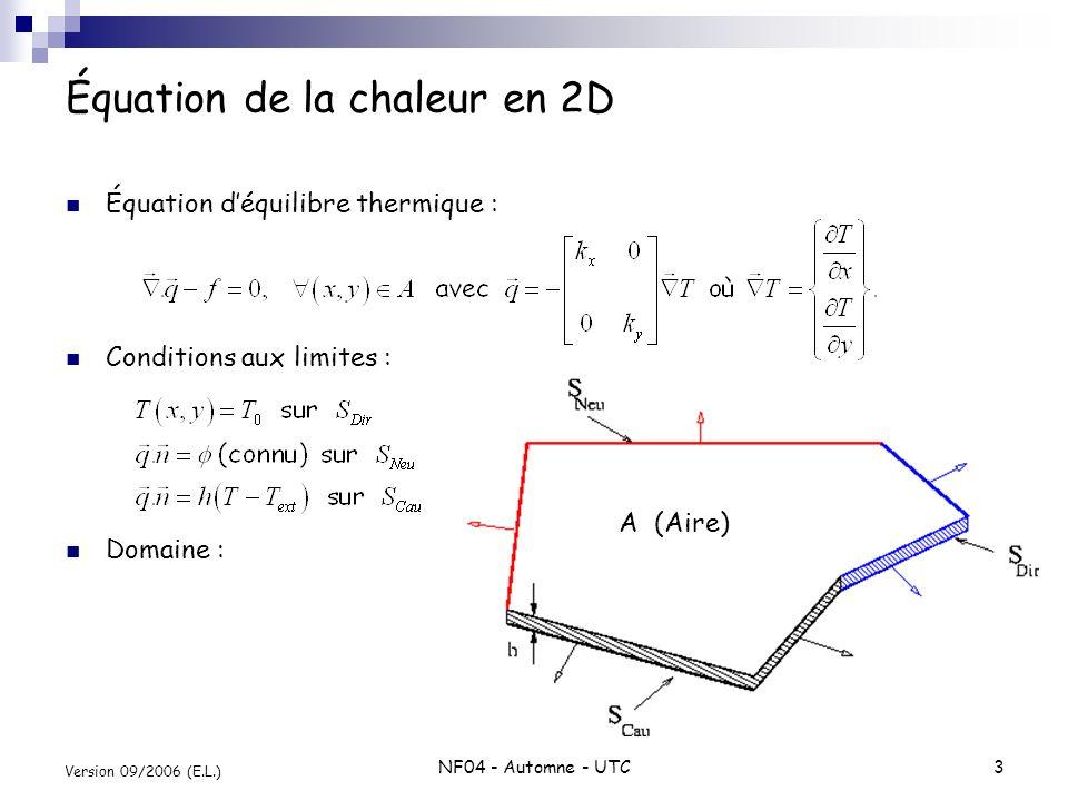 NF04 - Automne - UTC3 Version 09/2006 (E.L.) Équation de la chaleur en 2D A (Aire) Équation déquilibre thermique : Conditions aux limites : Domaine :