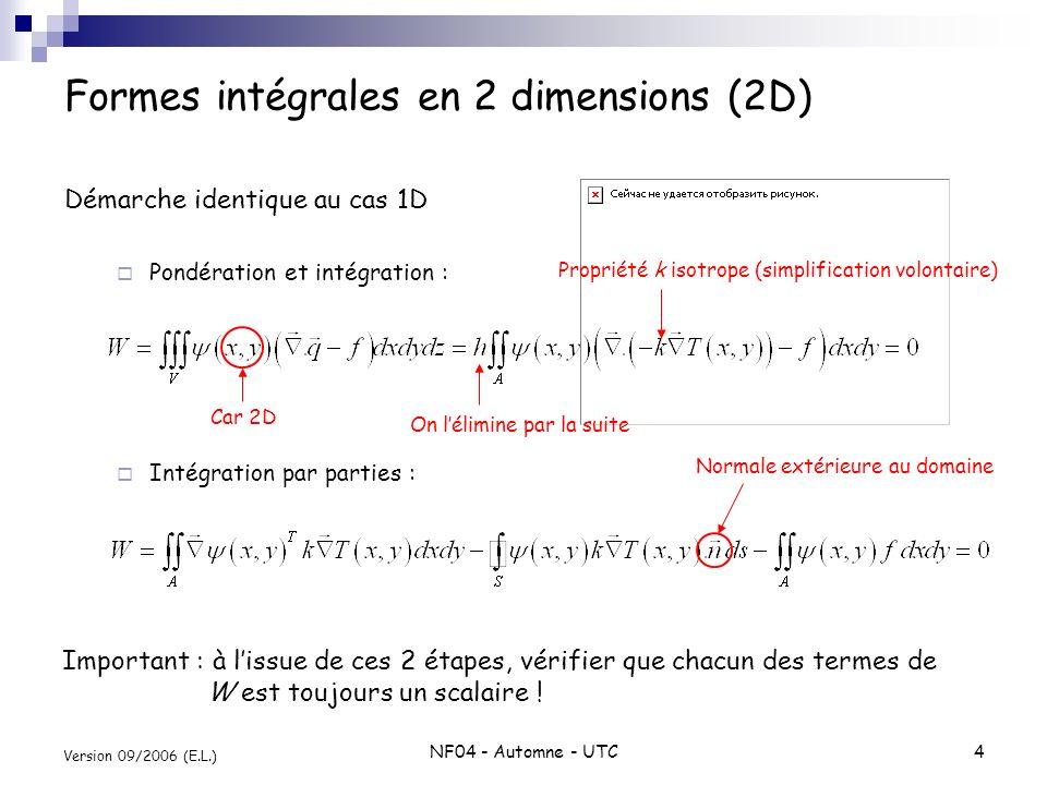 NF04 - Automne - UTC4 Version 09/2006 (E.L.) Formes intégrales en 2 dimensions (2D) Démarche identique au cas 1D Pondération et intégration : Intégrat