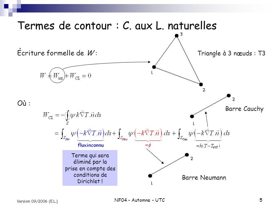 NF04 - Automne - UTC5 Version 09/2006 (E.L.) Termes de contour : C. aux L. naturelles Écriture formelle de W : Où : Triangle à 3 nœuds : T3 Barre Cauc
