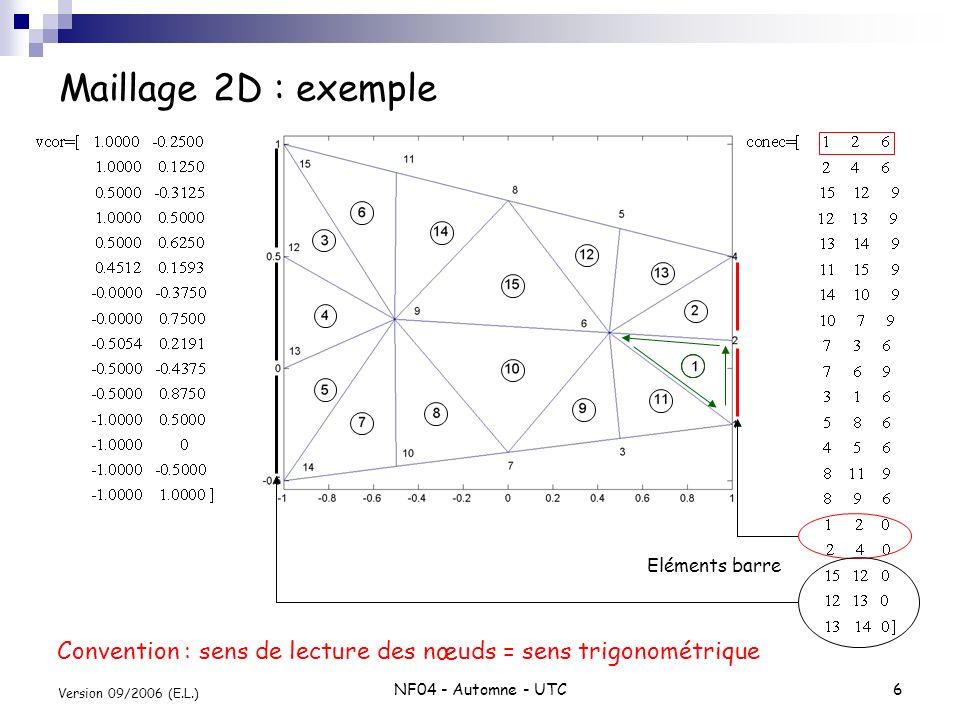 NF04 - Automne - UTC6 Version 09/2006 (E.L.) Maillage 2D : exemple Convention : sens de lecture des nœuds = sens trigonométrique Eléments barre