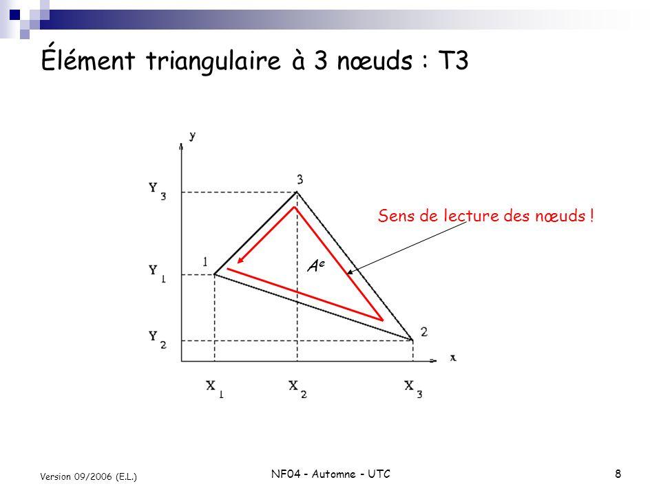NF04 - Automne - UTC8 Version 09/2006 (E.L.) Élément triangulaire à 3 nœuds : T3 AeAe Sens de lecture des nœuds !