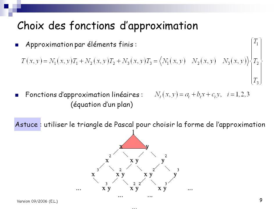 NF04 - Automne - UTC9 Version 09/2006 (E.L.) Choix des fonctions dapproximation Approximation par éléments finis : Fonctions dapproximation linéaires