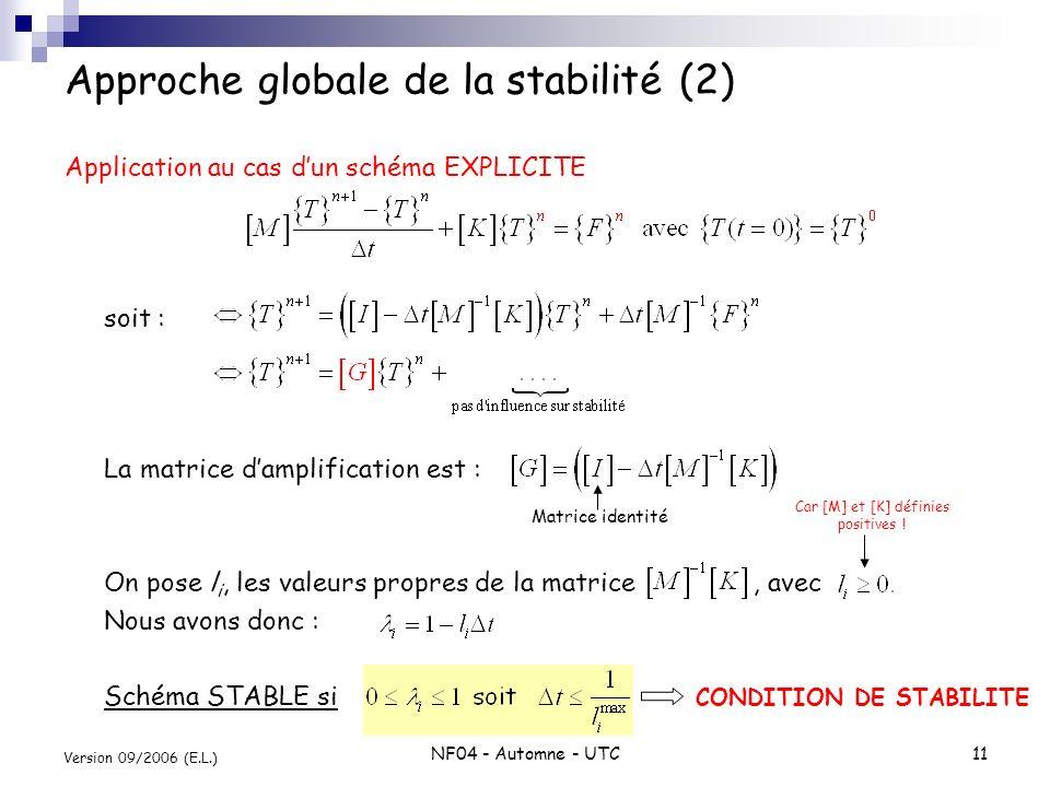 NF04 - Automne - UTC11 Version 09/2006 (E.L.) Approche globale de la stabilité (2) Application au cas dun schéma EXPLICITE soit : La matrice damplific