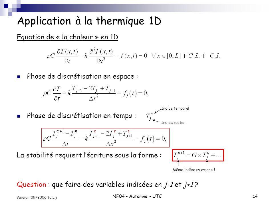NF04 - Automne - UTC14 Version 09/2006 (E.L.) Application à la thermique 1D Equation de « la chaleur » en 1D Phase de discrétisation en espace : Phase