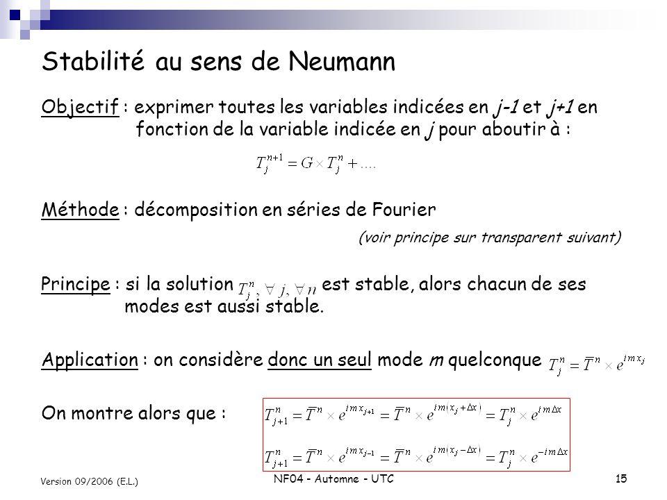 NF04 - Automne - UTC15 Version 09/2006 (E.L.) Stabilité au sens de Neumann Objectif : exprimer toutes les variables indicées en j-1 et j+1 en fonction