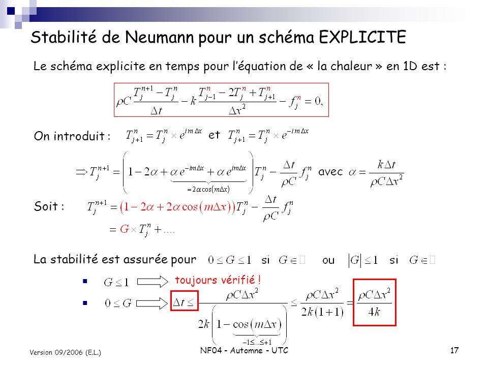 NF04 - Automne - UTC17 Version 09/2006 (E.L.) Stabilité de Neumann pour un schéma EXPLICITE Le schéma explicite en temps pour léquation de « la chaleu