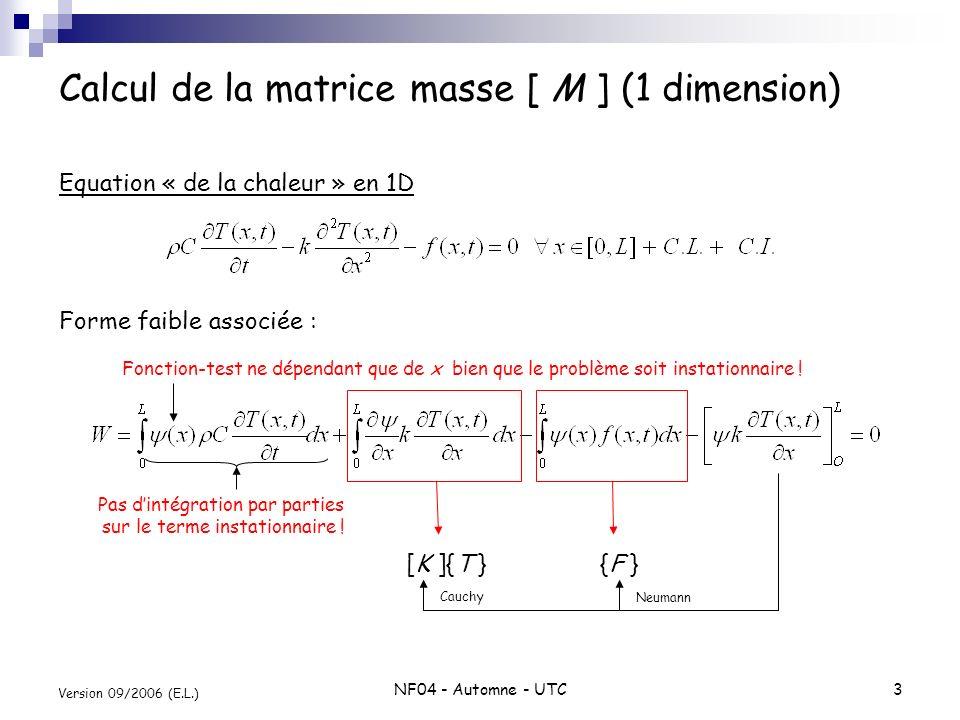 NF04 - Automne - UTC14 Version 09/2006 (E.L.) Application à la thermique 1D Equation de « la chaleur » en 1D Phase de discrétisation en espace : Phase de discrétisation en temps : La stabilité requiert lécriture sous la forme : Question : que faire des variables indicées en j-1 et j+1 .