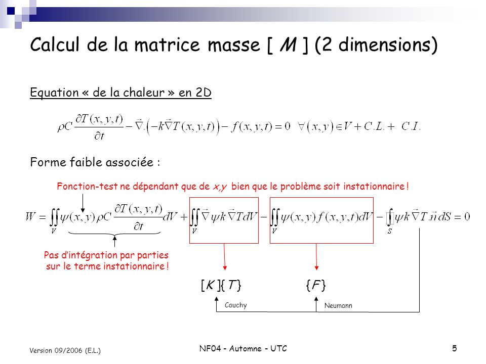NF04 - Automne - UTC6 Version 09/2006 (E.L.) Matrice masse : thermique 2D Approximation par éléments finis : Soit : Le terme temporel sécrit ainsi : Avec :