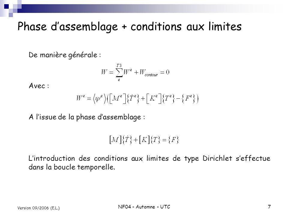 NF04 - Automne - UTC7 Version 09/2006 (E.L.) Phase dassemblage + conditions aux limites De manière générale : Avec : A lissue de la phase dassemblage