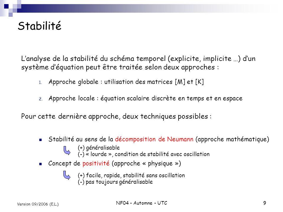 NF04 - Automne - UTC10 Version 09/2006 (E.L.) Approche globale de la stabilité (1) Quel que soit le schéma utilisé, explicite, implicite … il est toujours possible de ramener le système sous la forme récurrente suivante : Par analogie avec létude de la stabilité dune équation scalaire, on définit : [G] : matrice damplification du schéma {…} : autres termes du système ne faisant intervenir ni {T } n, ni {T } n+1 Définition : la stabilité sans oscillation du schéma est alors assurée si Taille du système