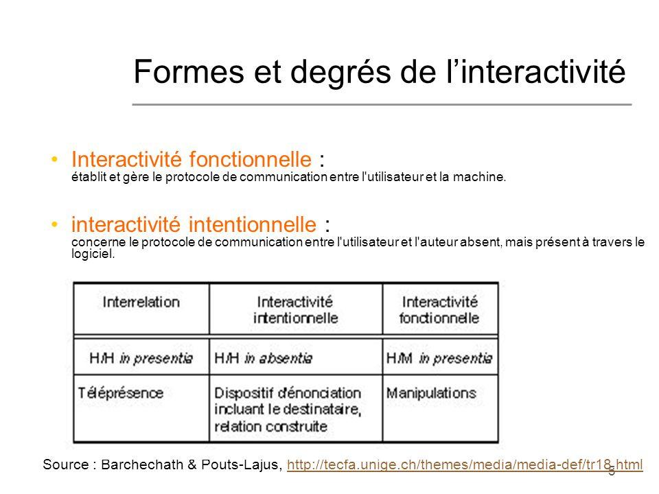5 Interactivité fonctionnelle : établit et gère le protocole de communication entre l'utilisateur et la machine. interactivité intentionnelle : concer