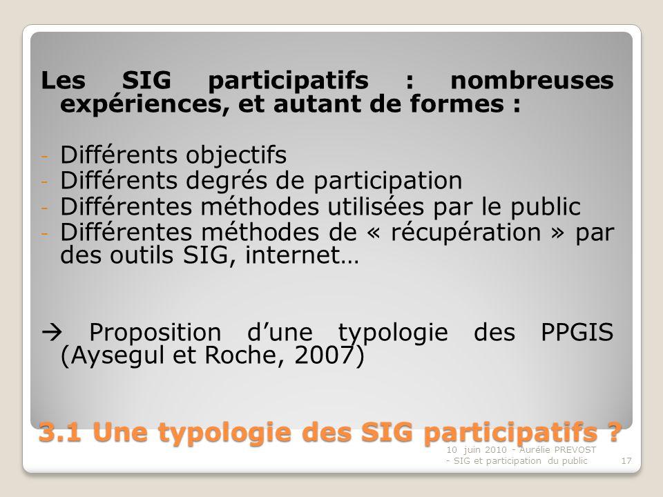 3.1 Une typologie des SIG participatifs .