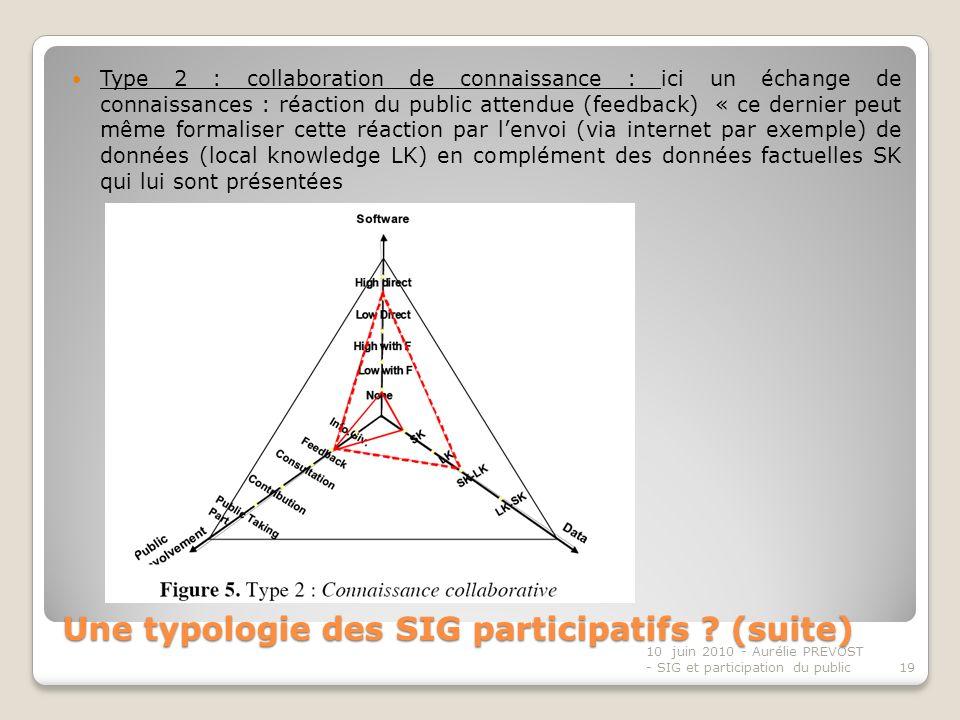 Une typologie des SIG participatifs .