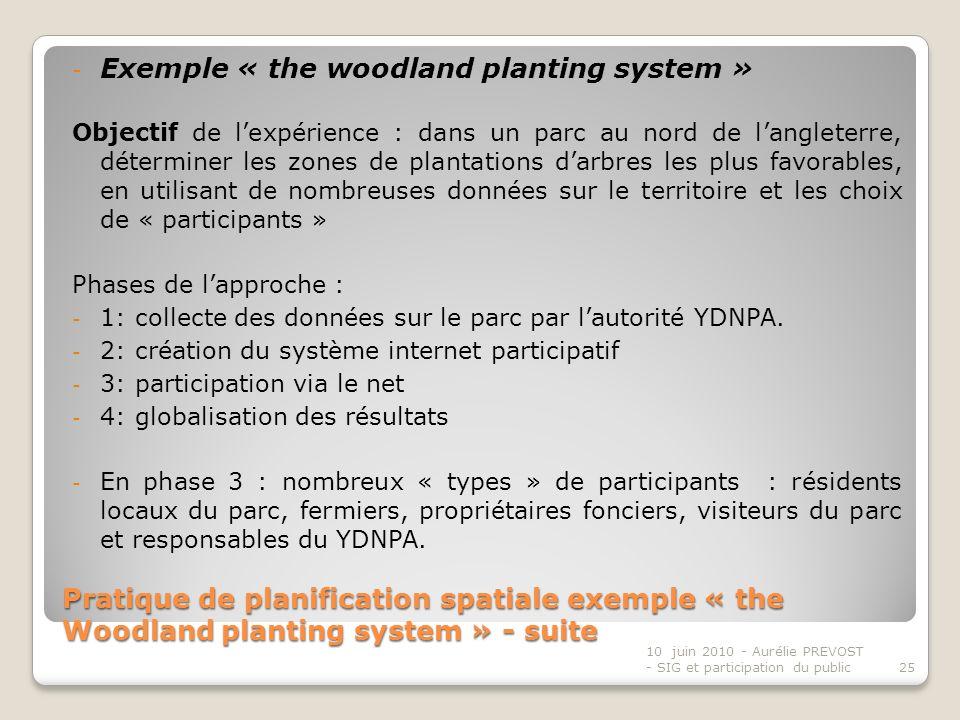 Pratique de planification spatiale exemple « the Woodland planting system » - suite - Exemple « the woodland planting system » Objectif de lexpérience : dans un parc au nord de langleterre, déterminer les zones de plantations darbres les plus favorables, en utilisant de nombreuses données sur le territoire et les choix de « participants » Phases de lapproche : - 1: collecte des données sur le parc par lautorité YDNPA.