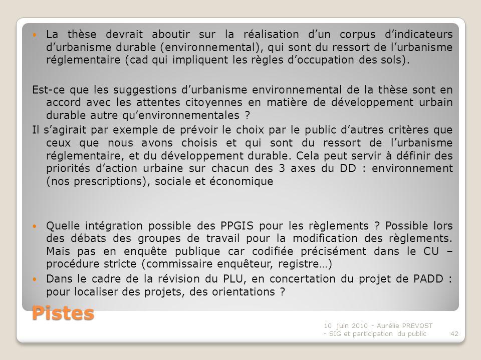 Pistes La thèse devrait aboutir sur la réalisation dun corpus dindicateurs durbanisme durable (environnemental), qui sont du ressort de lurbanisme réglementaire (cad qui impliquent les règles doccupation des sols).