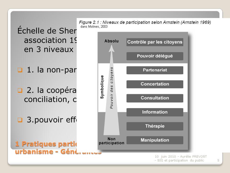 1 Pratiques participatives en aménagement et urbanisme - Généralités Échelle de Sherry R.