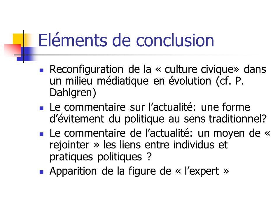 Eléments de conclusion Reconfiguration de la « culture civique» dans un milieu médiatique en évolution (cf.