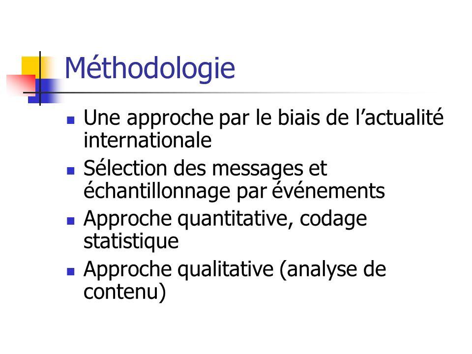 Méthodologie Une approche par le biais de lactualité internationale Sélection des messages et échantillonnage par événements Approche quantitative, codage statistique Approche qualitative (analyse de contenu)