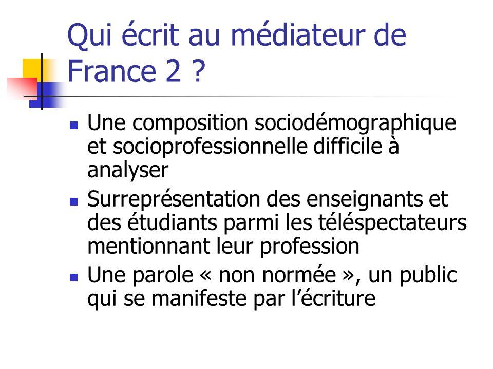 Qui écrit au médiateur de France 2 .