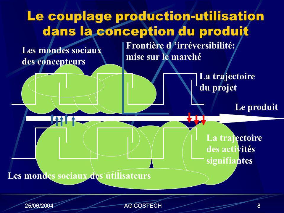 25/06/2004AG COSTECH8 Le couplage production-utilisation dans la conception du produit Les mondes sociaux des concepteurs La trajectoire du projet Fro