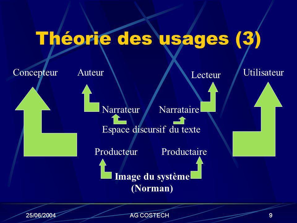 25/06/2004AG COSTECH9 Théorie des usages (3) ConcepteurUtilisateur ProducteurProductaire Image du système (Norman) Lecteur Auteur NarrateurNarrataire