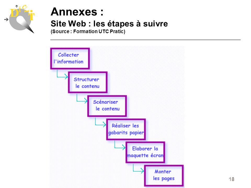18 Annexes : Site Web : les étapes à suivre (Source : Formation UTC Pratic)