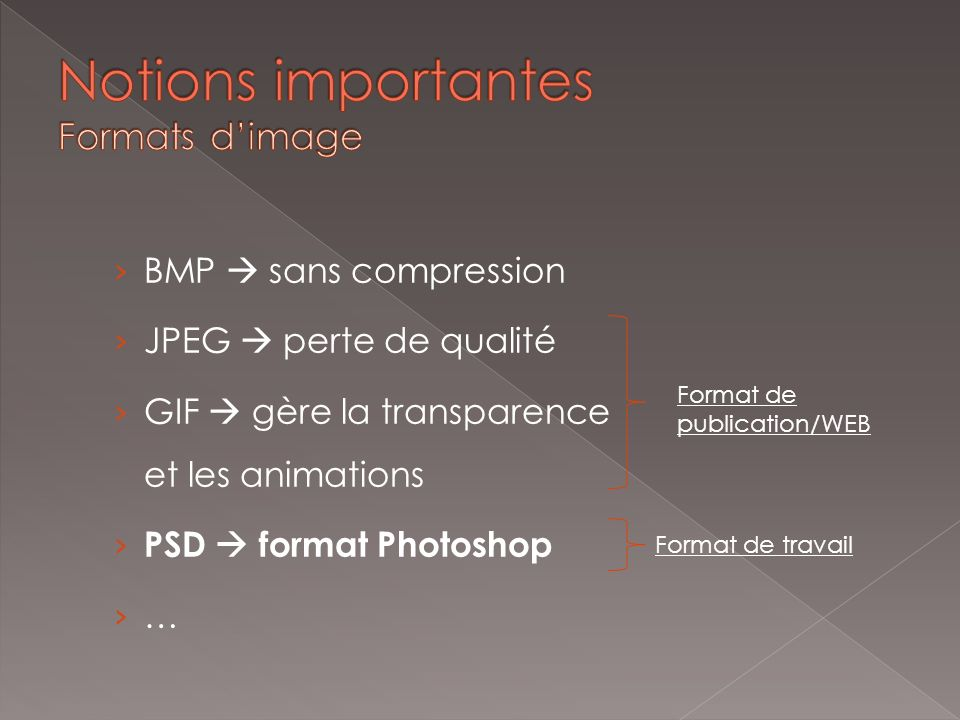 BMP sans compression JPEG perte de qualité GIF gère la transparence et les animations PSD format Photoshop … Format de travail Format de publication/W