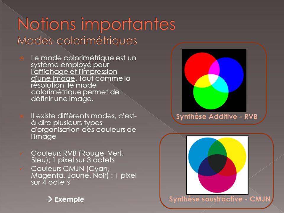 Le mode colorimétrique est un système employé pour l'affichage et l'impression d'une image. Tout comme la résolution, le mode colorimétrique permet de