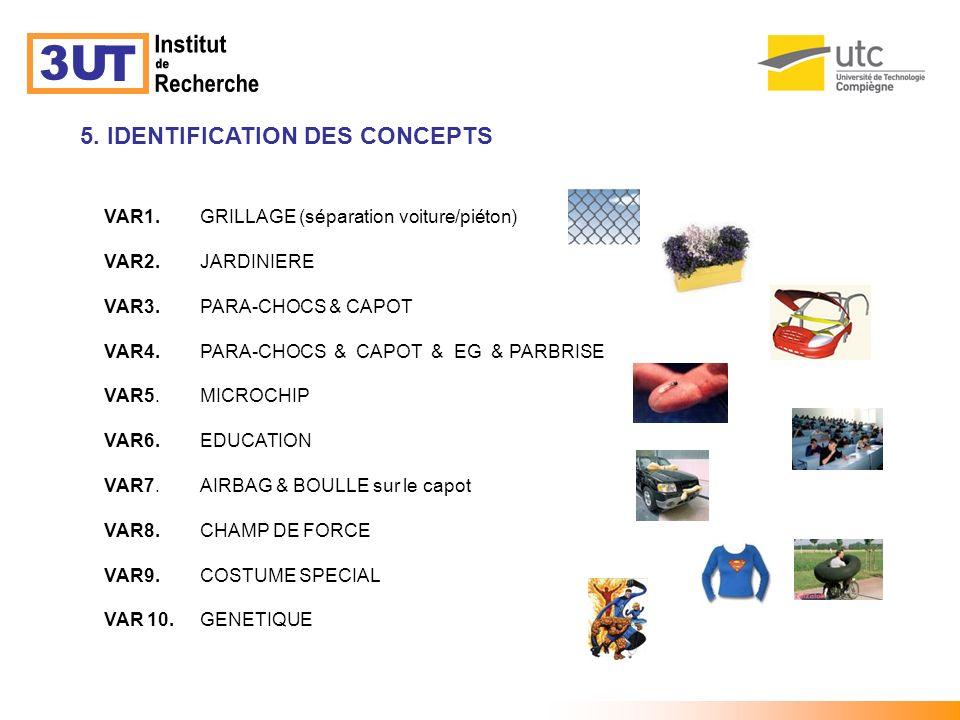 5. IDENTIFICATION DES CONCEPTS VAR1. GRILLAGE (séparation voiture/piéton) VAR2. JARDINIERE VAR3. PARA-CHOCS & CAPOT VAR4. PARA-CHOCS & CAPOT & EG & PA