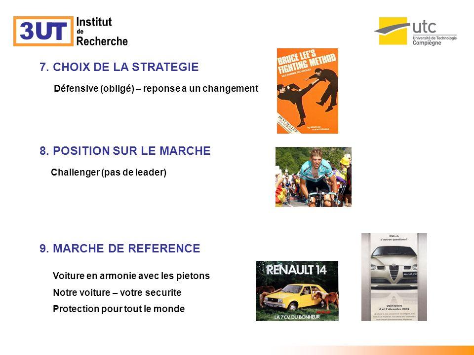 7. CHOIX DE LA STRATEGIE 8. POSITION SUR LE MARCHE 9. MARCHE DE REFERENCE Défensive (obligé) – reponse a un changement Challenger (pas de leader) Voit