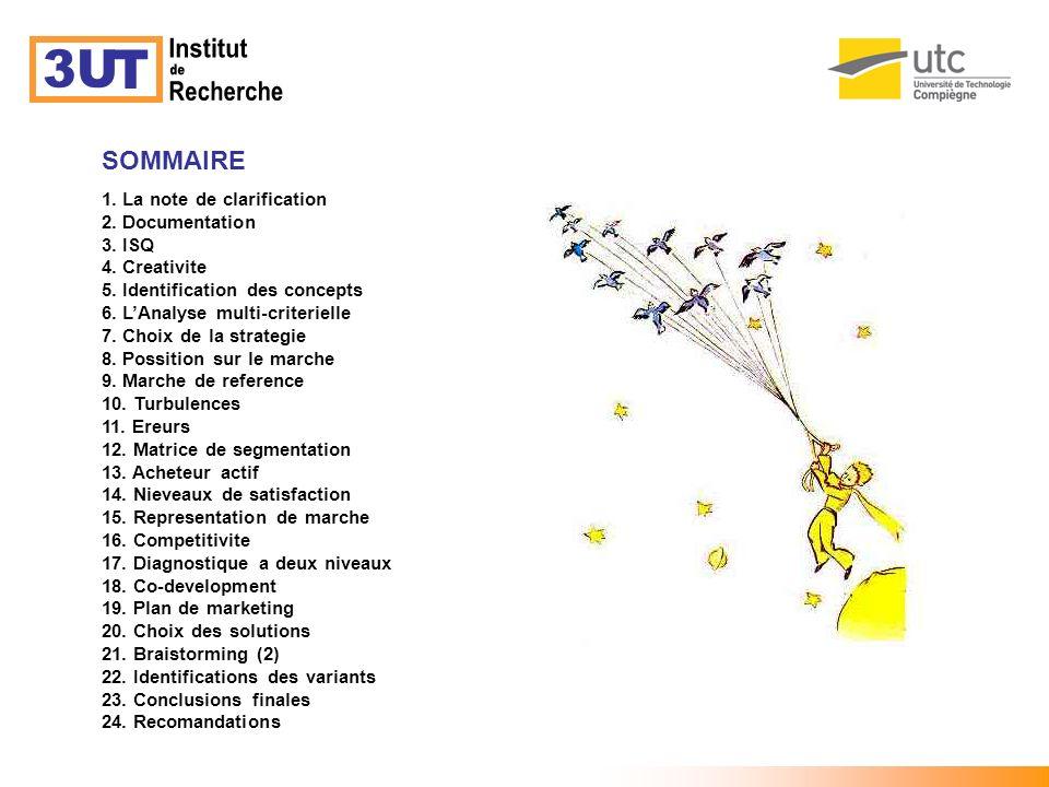 7.CHOIX DE LA STRATEGIE 8. POSITION SUR LE MARCHE 9.