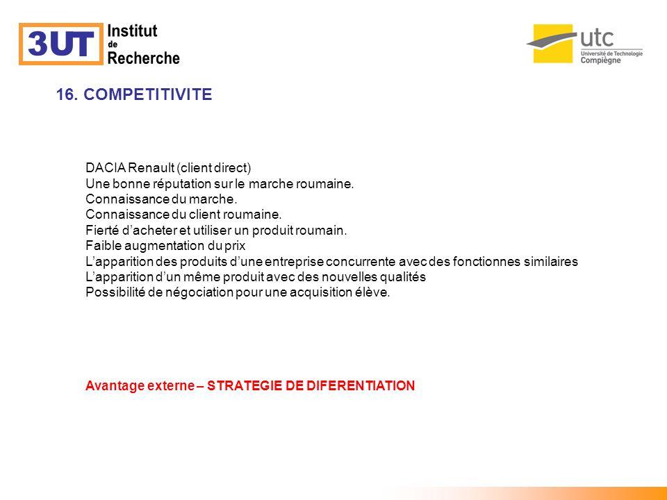 16. COMPETITIVITE DACIA Renault (client direct) Une bonne réputation sur le marche roumaine. Connaissance du marche. Connaissance du client roumaine.