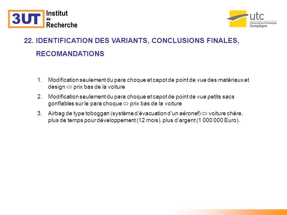 22. IDENTIFICATION DES VARIANTS, CONCLUSIONS FINALES, RECOMANDATIONS 1.Modification seulement du para choque et capot de point de vue des matériaux et