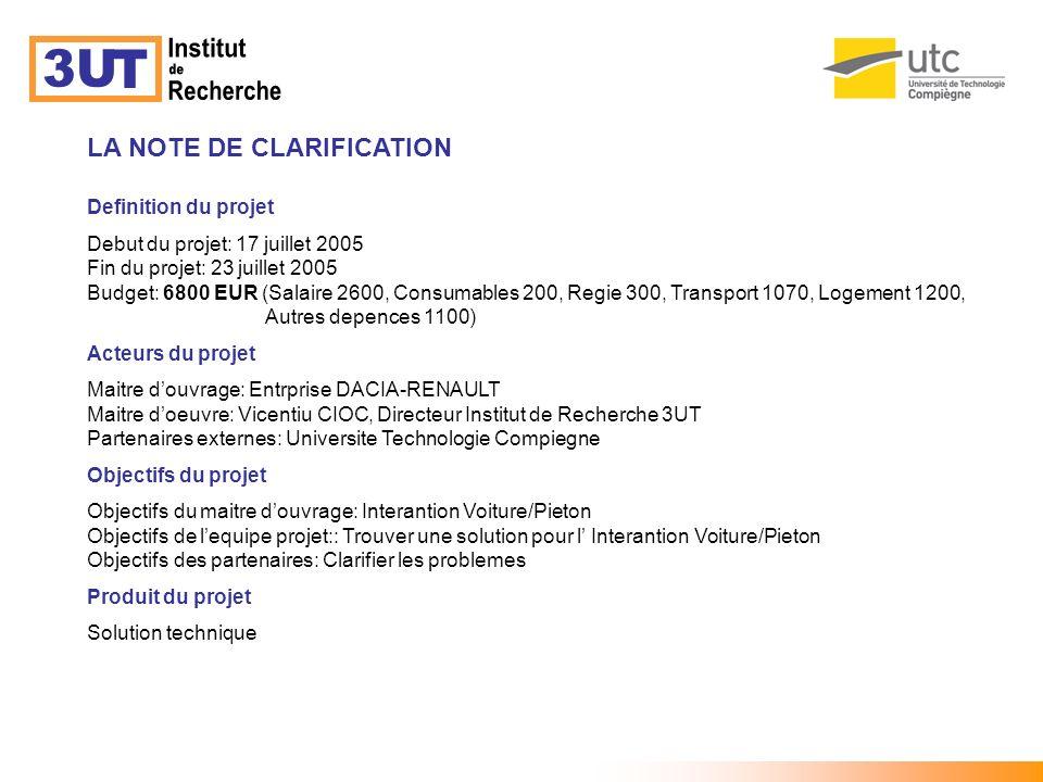 LA NOTE DE CLARIFICATION Definition du projet Debut du projet: 17 juillet 2005 Fin du projet: 23 juillet 2005 Budget: 6800 EUR (Salaire 2600, Consumab