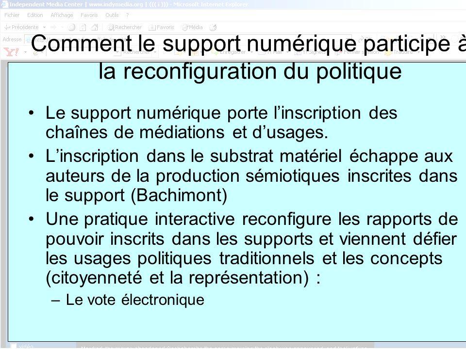 ASSUN, 8 février Comment le support numérique participe à la reconfiguration du politique Le support numérique porte linscription des chaînes de médiations et dusages.
