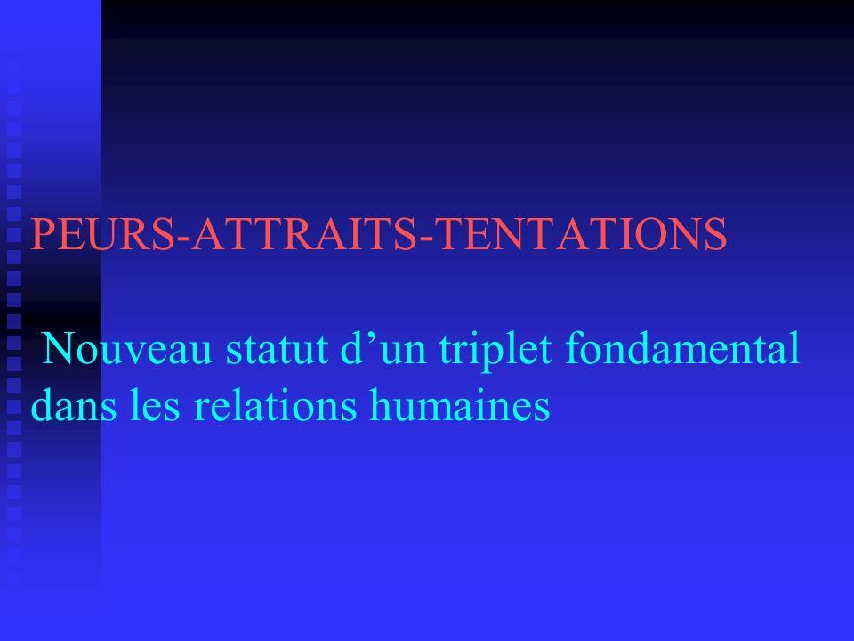 PEURS-ATTRAITS-TENTATIONS Nouveau statut dun triplet fondamental dans les relations humaines