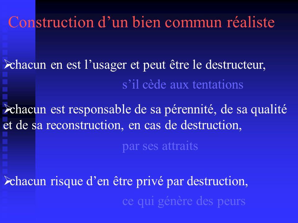 Construction dun bien commun réaliste chacun en est lusager et peut être le destructeur, sil cède aux tentations chacun est responsable de sa pérennité, de sa qualité et de sa reconstruction, en cas de destruction, par ses attraits chacun risque den être privé par destruction, ce qui génère des peurs