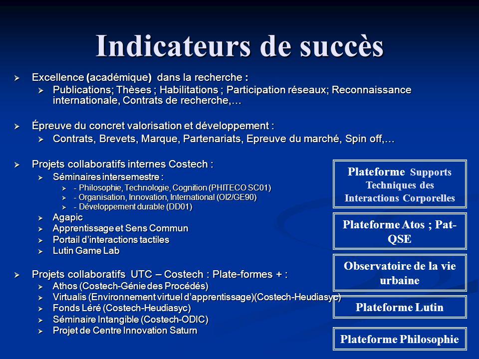 Indicateurs de succès Excellence (académique) dans la recherche : Excellence (académique) dans la recherche : Publications; Thèses ; Habilitations ; P
