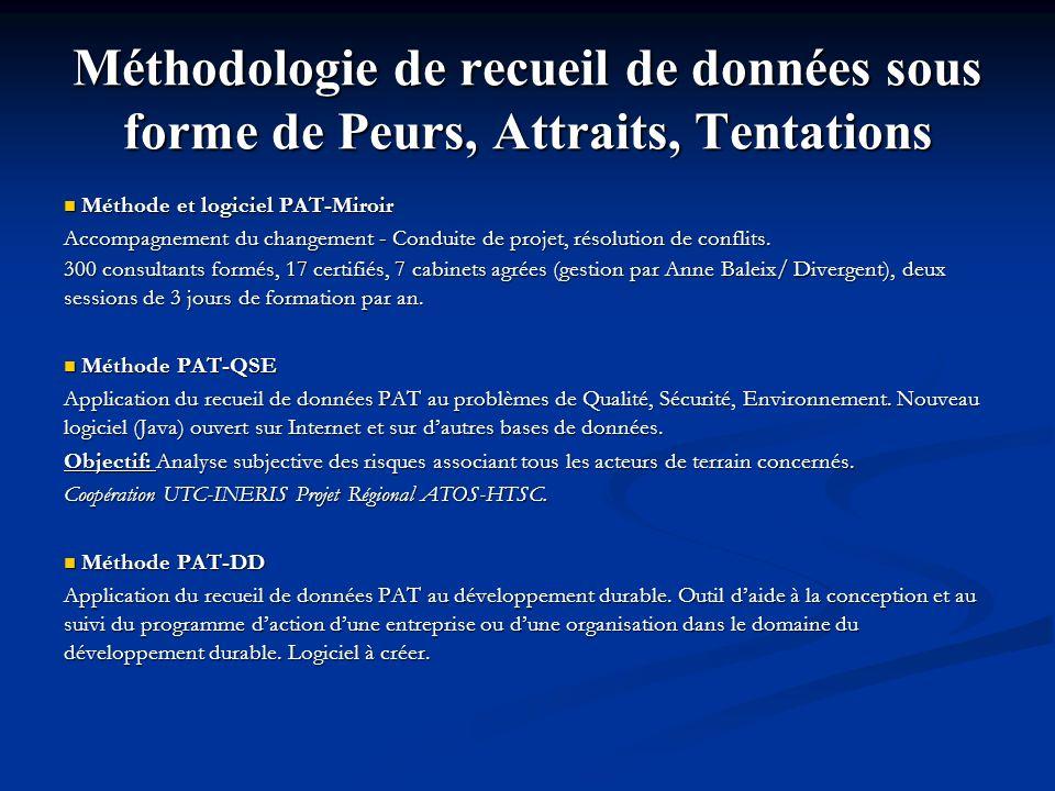Méthodologie de recueil de données sous forme de Peurs, Attraits, Tentations Méthode et logiciel PAT-Miroir Méthode et logiciel PAT-Miroir Accompagnem