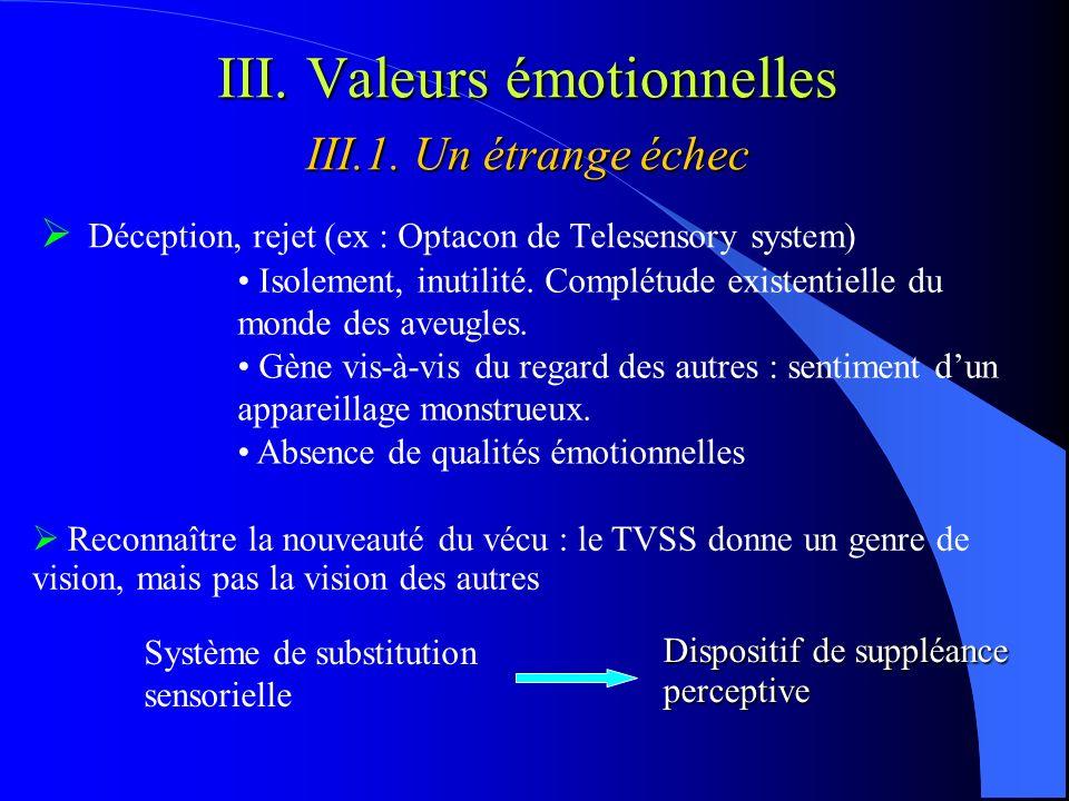 III.Valeurs émotionnelles III.1.