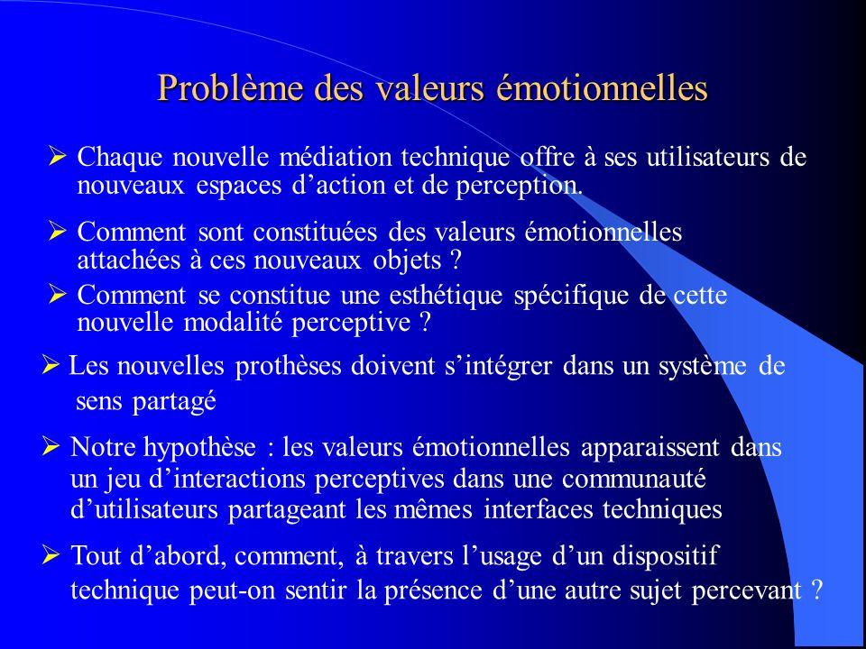 Problème des valeurs émotionnelles Chaque nouvelle médiation technique offre à ses utilisateurs de nouveaux espaces daction et de perception.