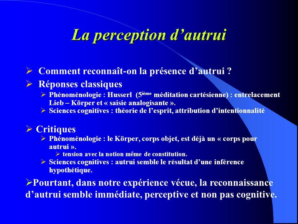 La perception dautrui Comment reconnaît-on la présence dautrui .