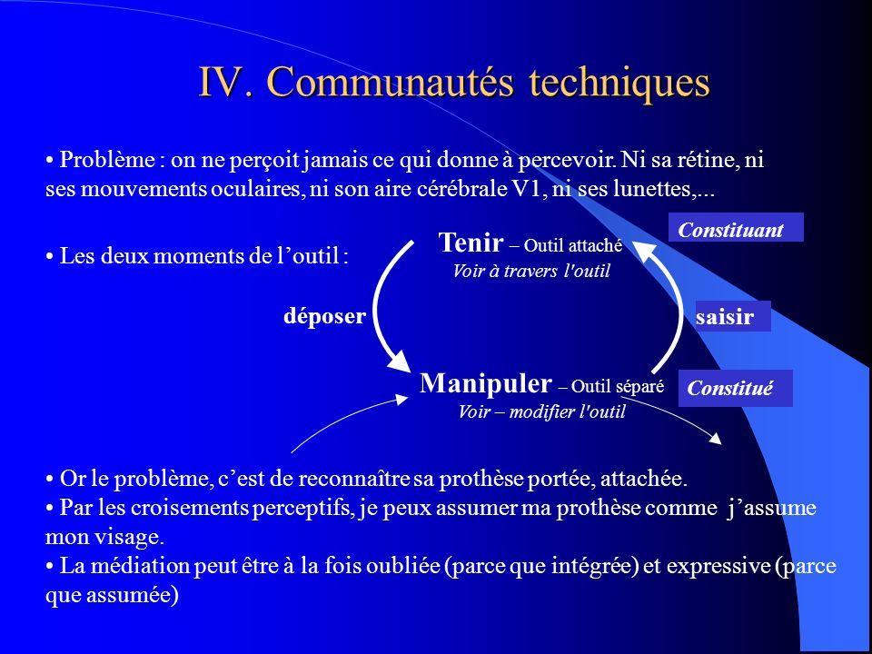 IV.Communautés techniques Problème : on ne perçoit jamais ce qui donne à percevoir.
