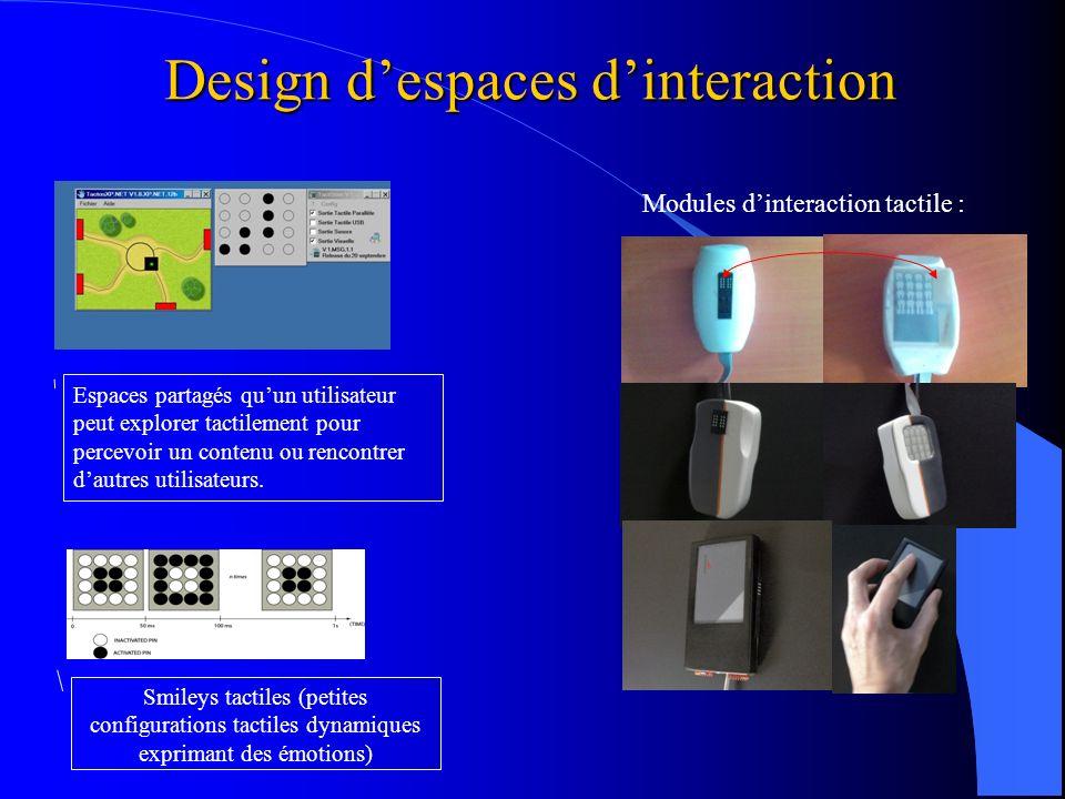 Design despaces dinteraction Modules dinteraction tactile : Smileys tactiles (petites configurations tactiles dynamiques exprimant des émotions) Espaces partagés quun utilisateur peut explorer tactilement pour percevoir un contenu ou rencontrer dautres utilisateurs.