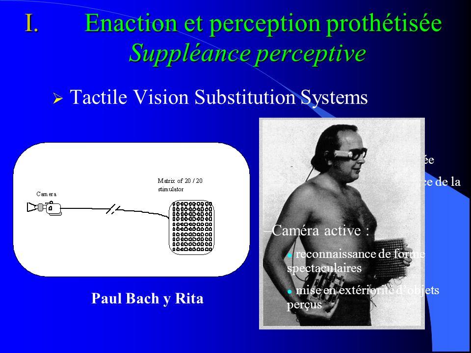 I.Enaction et perception prothétisée Suppléance perceptive Tactile Vision Substitution Systems Paul Bach y Rita –Caméra immobile : discrimination très limitée stimuli perçus à la surface de la peau.