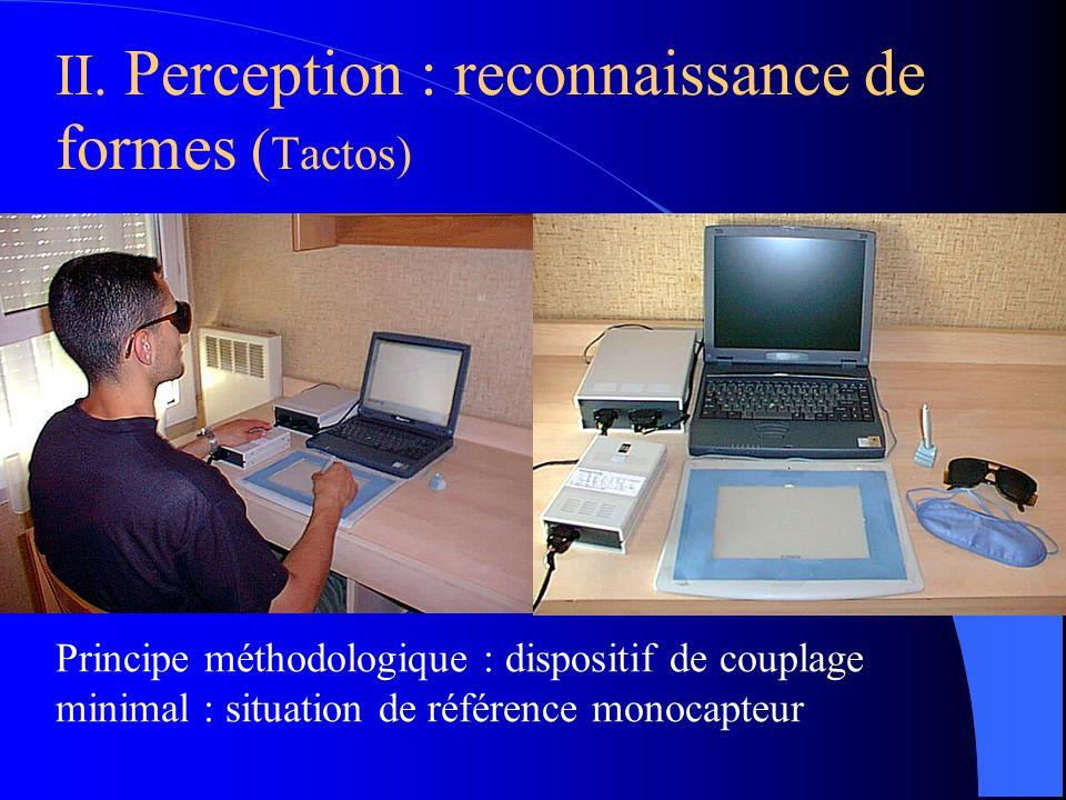 II. Perception : reconnaissance de formes ( Tactos) Principe méthodologique : dispositif de couplage minimal : situation de référence monocapteur