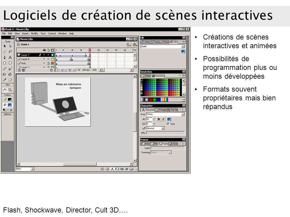Logiciels de création de scènes interactives Créations de scènes interactives et animées Possibilités de programmation plus ou moins développées Forma