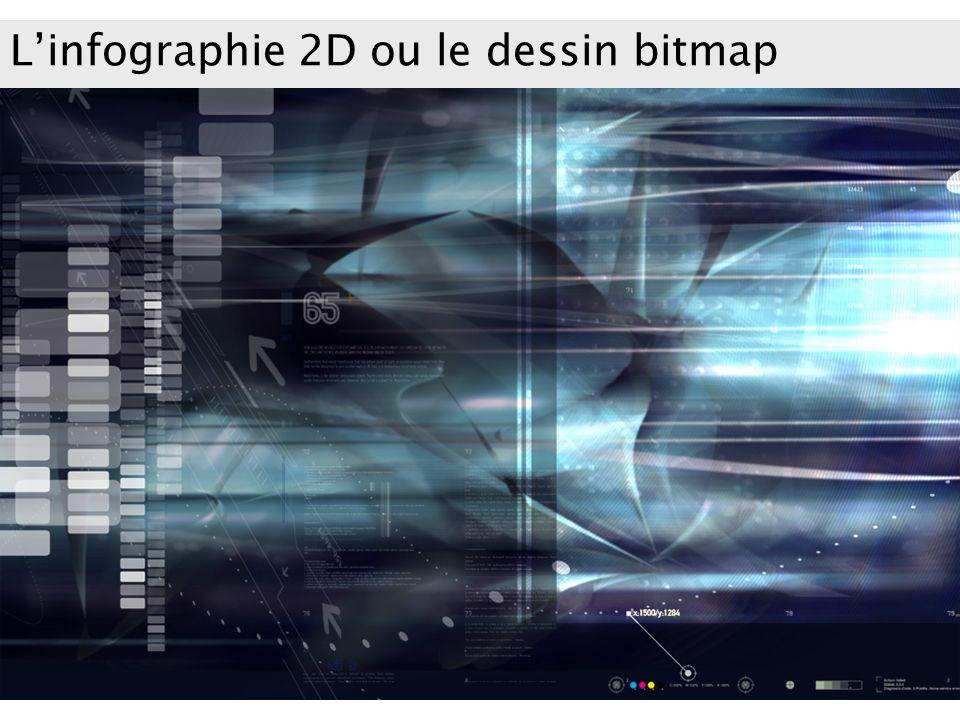 Linfographie 2D ou le dessin bitmap