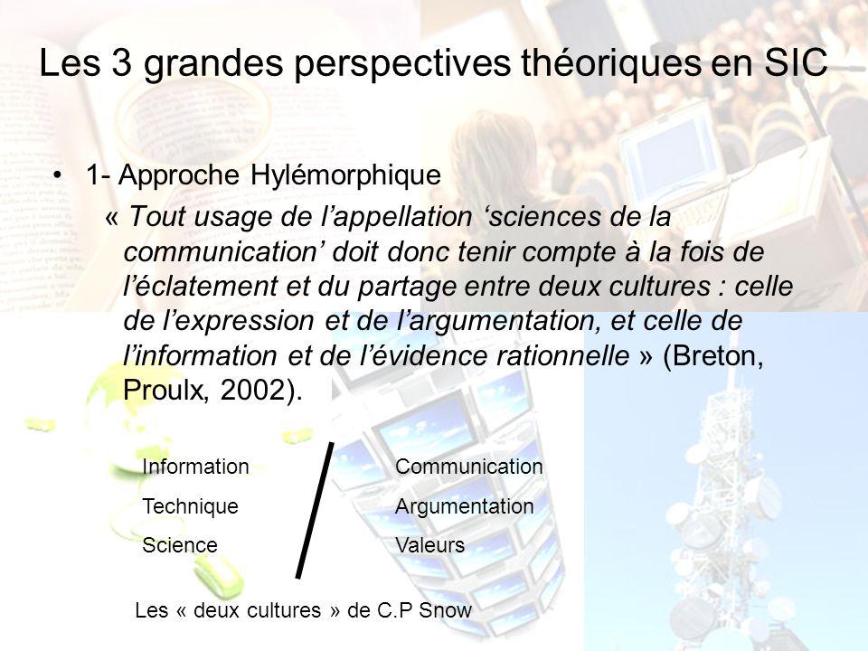 Les 3 grandes perspectives théoriques en SIC 1- Approche Hylémorphique « Tout usage de lappellation sciences de la communication doit donc tenir compt