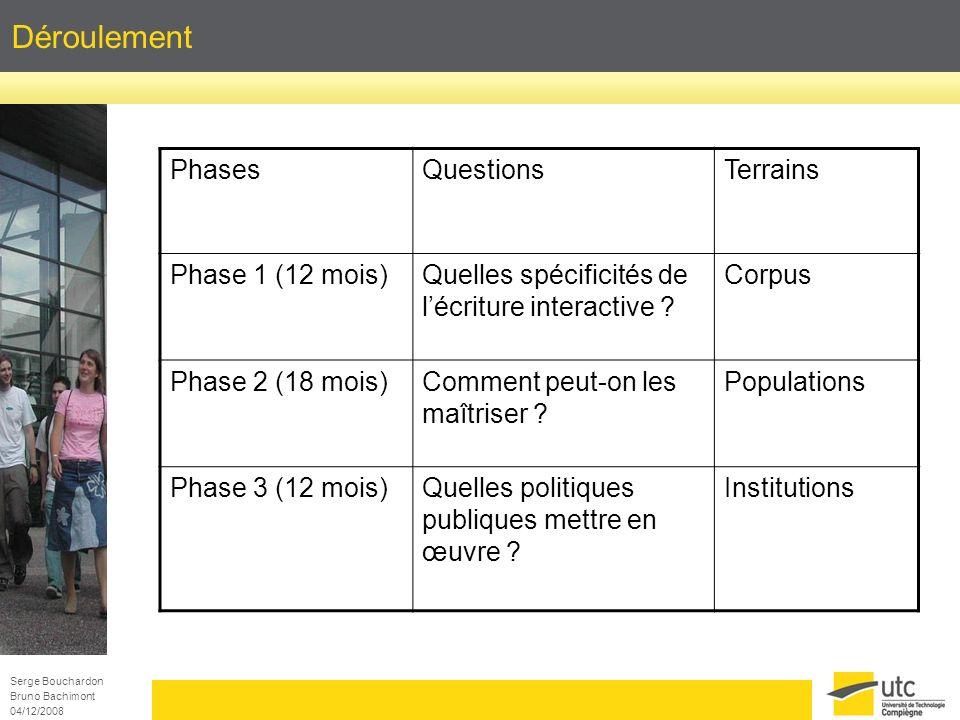 Serge Bouchardon Bruno Bachimont 04/12/2008 Déroulement PhasesQuestionsTerrains Phase 1 (12 mois)Quelles spécificités de lécriture interactive ? Corpu